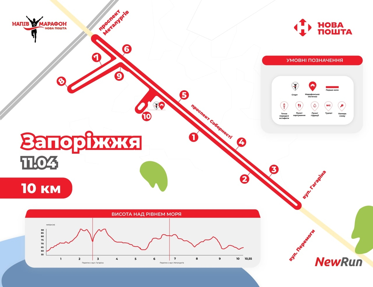 Марштур дистанції: Дистанція - 10 км (Запоріжжя)