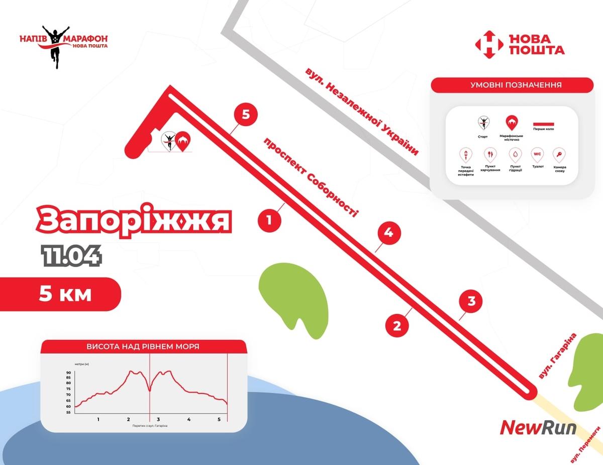 Марштур дистанції: «Командна П'ятірка» - 5 км (Запоріжжя)